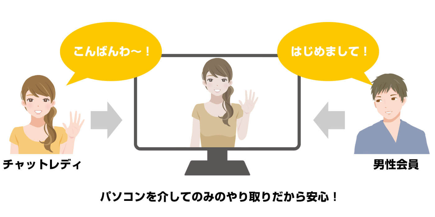 チャットガール募集 沖縄 アルバイト