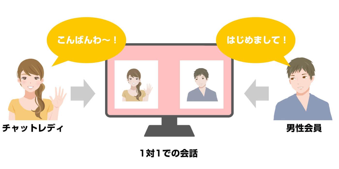 チャットガール募集 沖縄 高収入